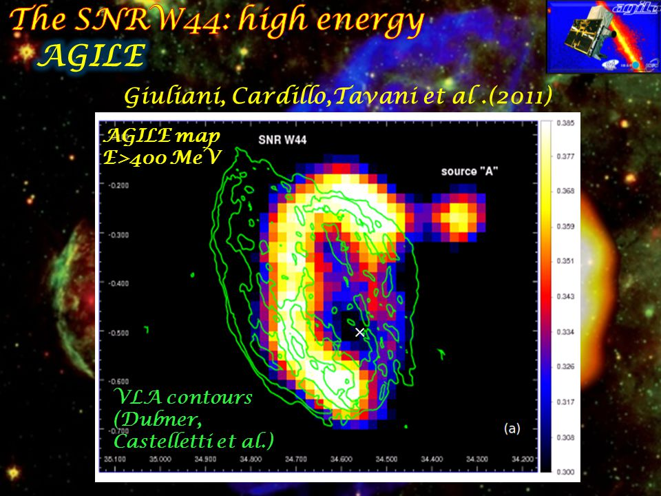 Giuliani, Cardillo,Tavani et al.(2011) VLA contours (Dubner, Castelletti et al.) AGILE map E>400 MeV