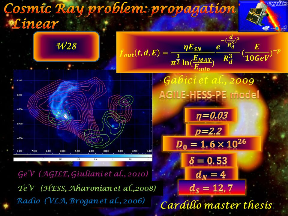 GeV (AGILE, Giuliani et al., 2010) TeV (HESS, Aharonian et al.,2008) Radio (VLA, Brogan et al., 2006) Cardillo master thesis Gabici et al., 2009 W28