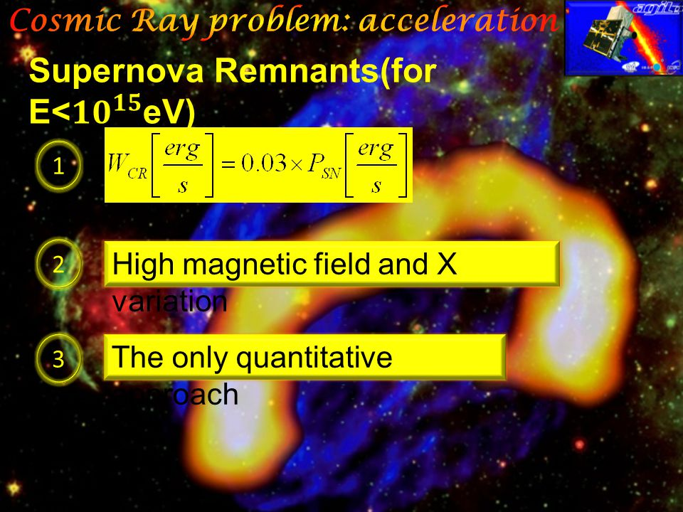 1 2 The only quantitative approach 3 High magnetic field and X variation