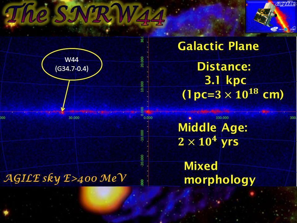 W44 (G34.7-0.4) Galactic Plane Mixed morphology AGILE sky E>400 MeV