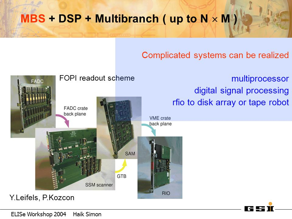 ELISe Workshop 2004 Haik Simon MBS + DSP + Multibranch ( up to N  M ) FOPI readout scheme Y.Leifels, P.Kozcon Complicated systems can be realized mul