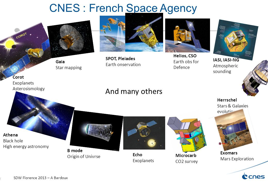 CNES : French Space Agency 25/09/13 Réunion groupe astro 2 Corot Exoplanets Asterosismology Gaia Star mapping Helios, CSO Earth obs for Defence SPOT, Pleiades Earth onservation IASI, IASI-NG Atmospheric sounding Herrschel Stars & Galaxies evolution Athena Black hole High energy astronomy B mode Origin of Univrse Echo Exoplanets Microcarb CO2 survey Exomars Mars Exploration And many others SDW Florence 2013 – A Bardoux