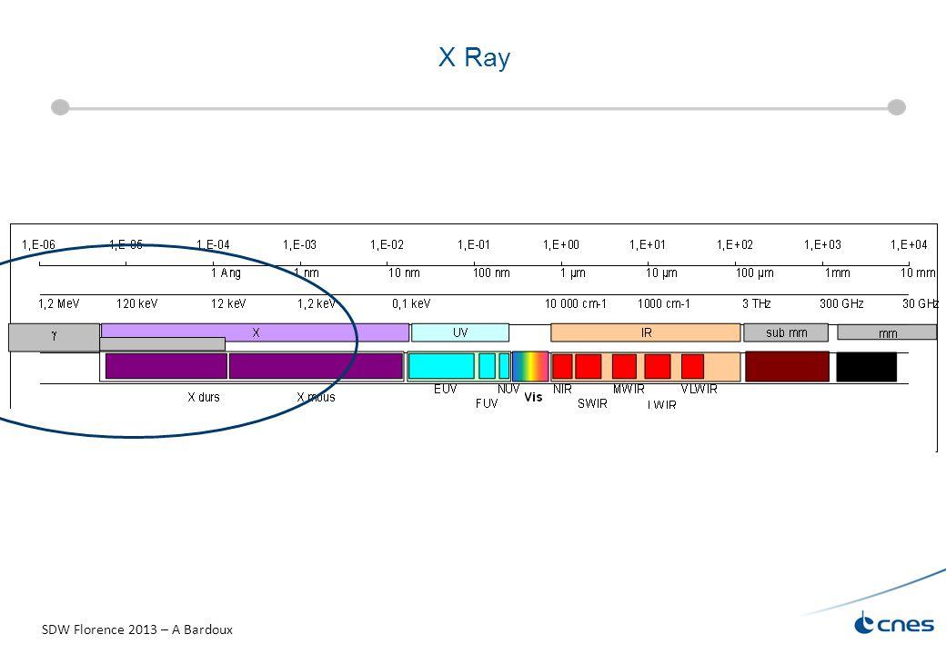 X Ray 4 SDW Florence 2013 – A Bardoux