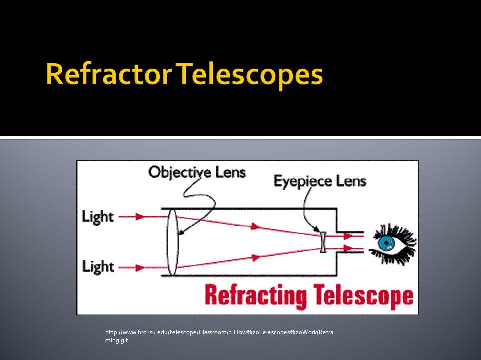 http://www.bro.lsu.edu/telescope/Classroom/2.How%20Telescopes%20Work/Refra cting.gif