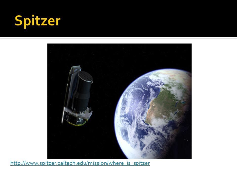 http://www.spitzer.caltech.edu/mission/where_is_spitzer