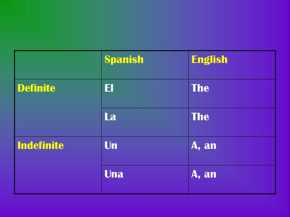 SpanishEnglish DefiniteElThe LaThe IndefiniteUnA, an UnaA, an