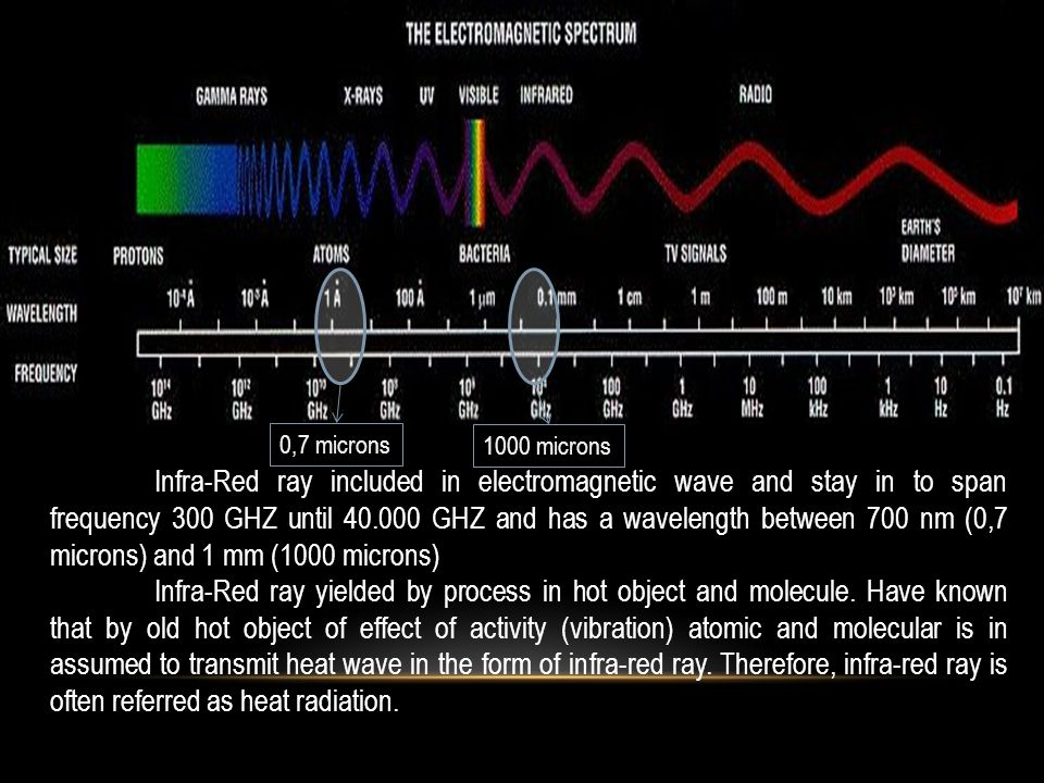 Infrared is electromagnetic radiation of a wavelength longer than visible light, but shorter than radio wave radiation generated by the electrons in the molecules vibrate because of heated objects and has the 10 11 Hz frequency up to 10 14 Hz to 3 range area..