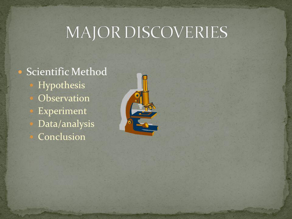 Advancements in Medicine—vaccinations Scientific Instruments Microscope Telescope Law of Gravity