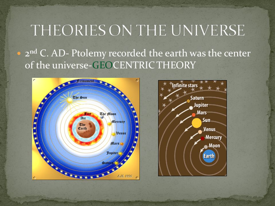1548-Nicholas Copernicus challenges Ptolemy's geocentric theory and proves the HELIOCENTRIC THEORY-sun-centered universe