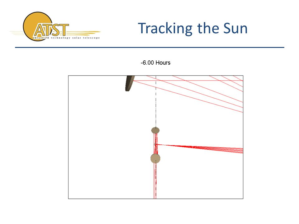 Tracking the Sun