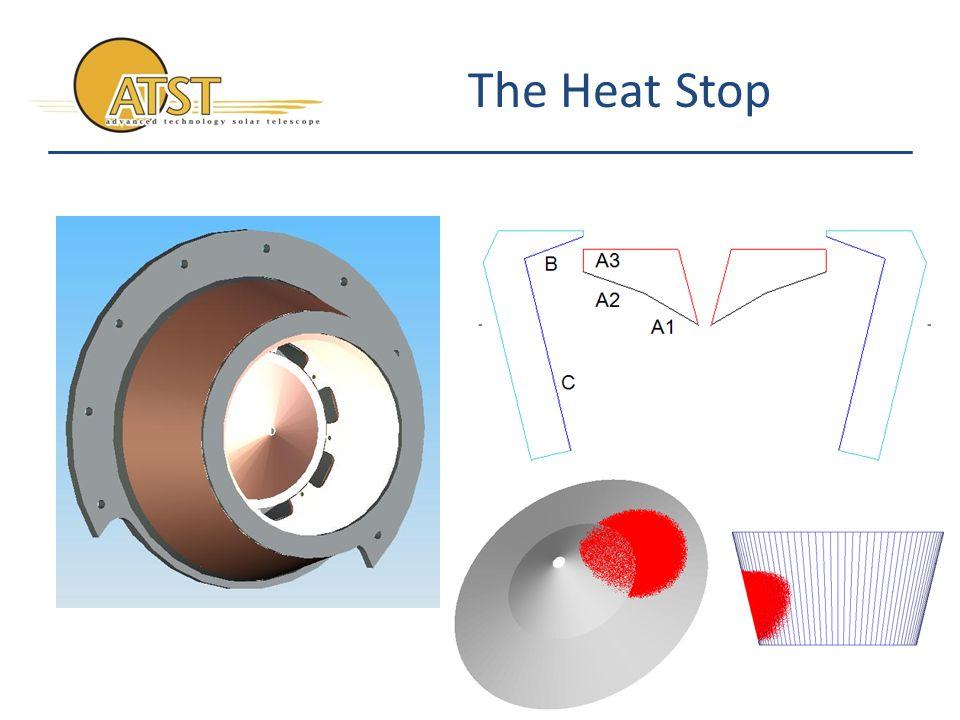 The Heat Stop