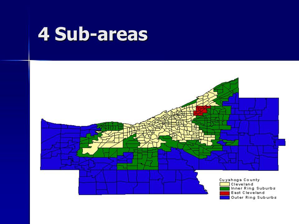 4 Sub-areas