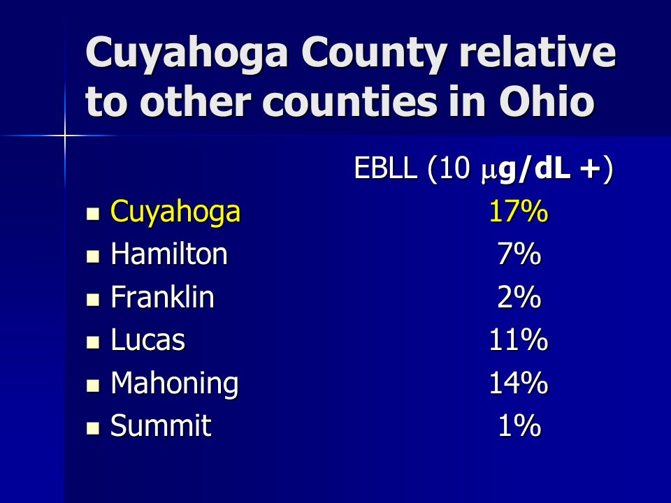 Households with >1 Child Tested Households with >1 Child Tested BLL  10  g/dL CUYAHOGA All high 1715 (13.5%) Mixed 3581 (28.0%) All low 7478 (58.5%) CLEVELAND All high 1511 (15.6%) Mixed 3058 (31.6%) All low 5113 (52.8%) CLEV HTS, EAST CLEV, SHAKER HTS All high 160 (15.0%) Mixed 312 (29.4%) All low 590 (55.6%) OTHERS All high 44 (2.2%) Mixed 211 (10.4%) All low 1175 (87.4%)