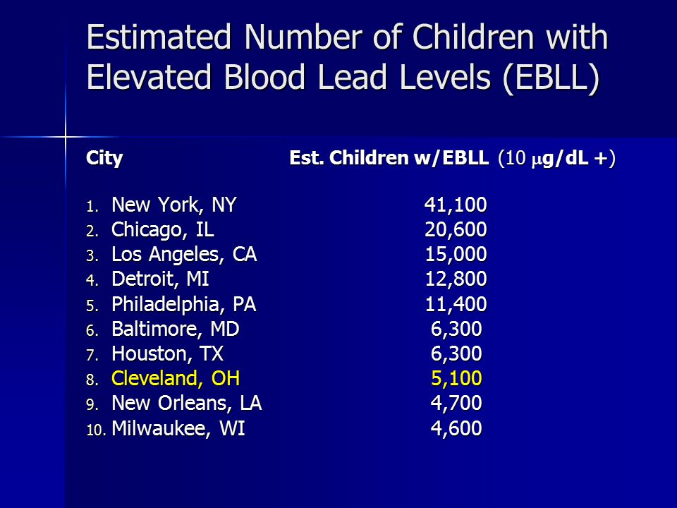 Cleveland relative to other cities in Ohio EBLL (10  g/dL +) Cleveland20% Cleveland20% Cincinnati 7% Cincinnati 7% Columbus 2% Columbus 2% Toledo12% Toledo12% Youngstown16% Youngstown16% Akron 2% Akron 2%