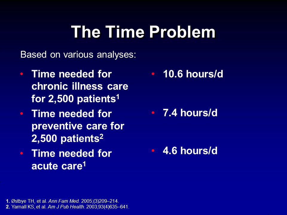 The Time Problem Time needed for chronic illness care for 2,500 patients 1 Time needed for preventive care for 2,500 patients 2 Time needed for acute