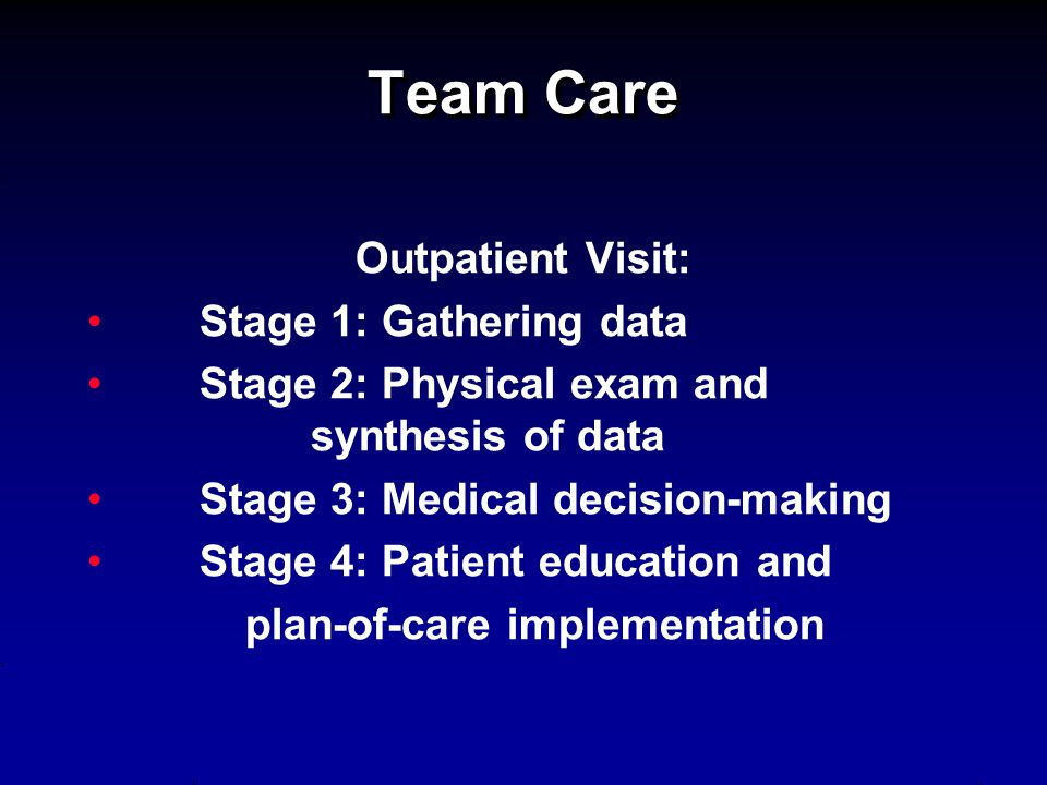 Team Care Outpatient Visit: Stage 1: Gathering data Stage 2: Physical exam and synthesis of data Stage 3: Medical decision-making Stage 4: Patient edu