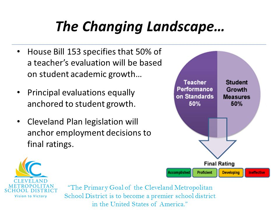 The Changing Landscape… House Bill 153 specifies that 50% of a teacher's evaluation will be based on student academic growth… Principal evaluations equally anchored to student growth.