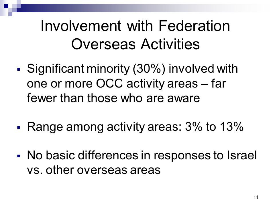 11 Involvement with Federation Overseas Activities  Significant minority (30%) involved with one or more OCC activity areas – far fewer than those who are aware  Range among activity areas: 3% to 13%  No basic differences in responses to Israel vs.