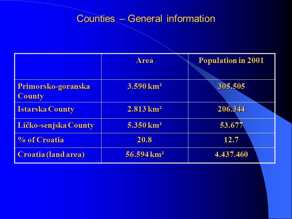 Counties – General information Area Population in 2001 Primorsko-goranska County 3.590 km² 305.505 Istarska County 2.813 km² 206.344 Ličko-senjska Cou