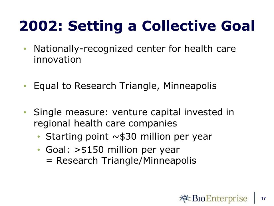 17 2002: Setting a Collective Goal Nationally-recognized center for health care innovation Equal to Research Triangle, Minneapolis Single measure: venture capital invested in regional health care companies Starting point ~$30 million per year Goal: >$150 million per year = Research Triangle/Minneapolis