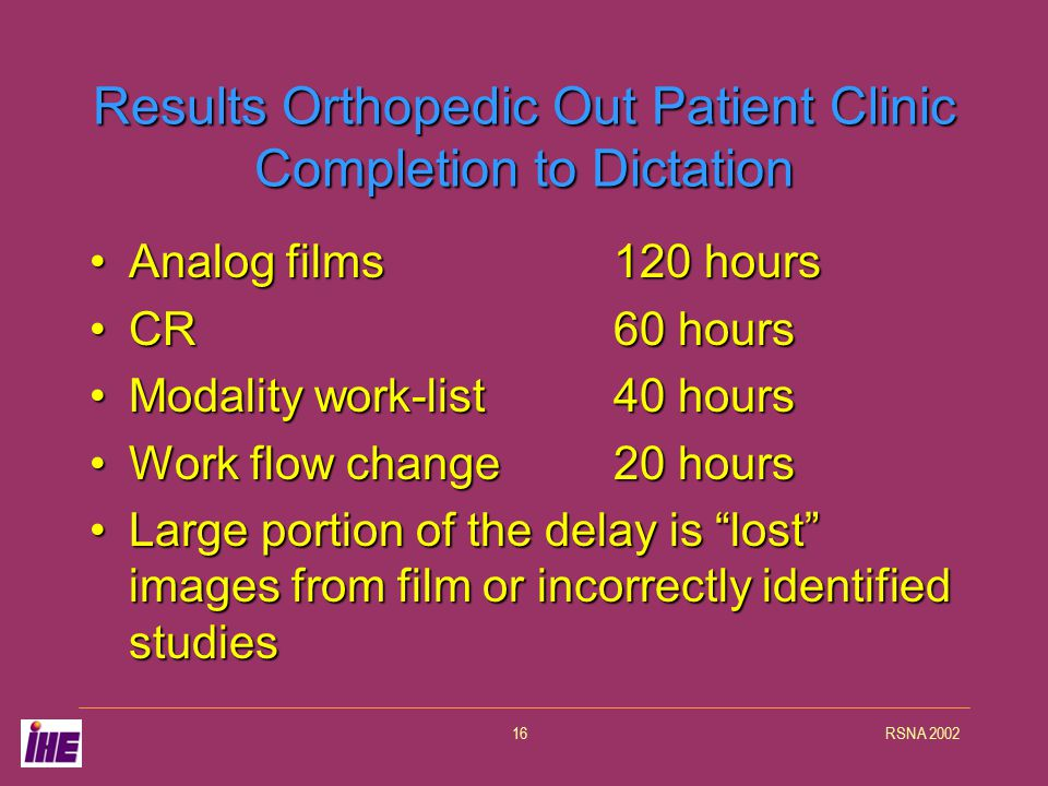 RSNA 200216 Results Orthopedic Out Patient Clinic Completion to Dictation Analog films120 hoursAnalog films120 hours CR60 hoursCR60 hours Modality work-list40 hoursModality work-list40 hours Work flow change20 hoursWork flow change20 hours Large portion of the delay is lost images from film or incorrectly identified studiesLarge portion of the delay is lost images from film or incorrectly identified studies