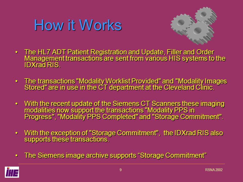RSNA 200220 Questions Dr. David Piraino – piraind@ccf.org