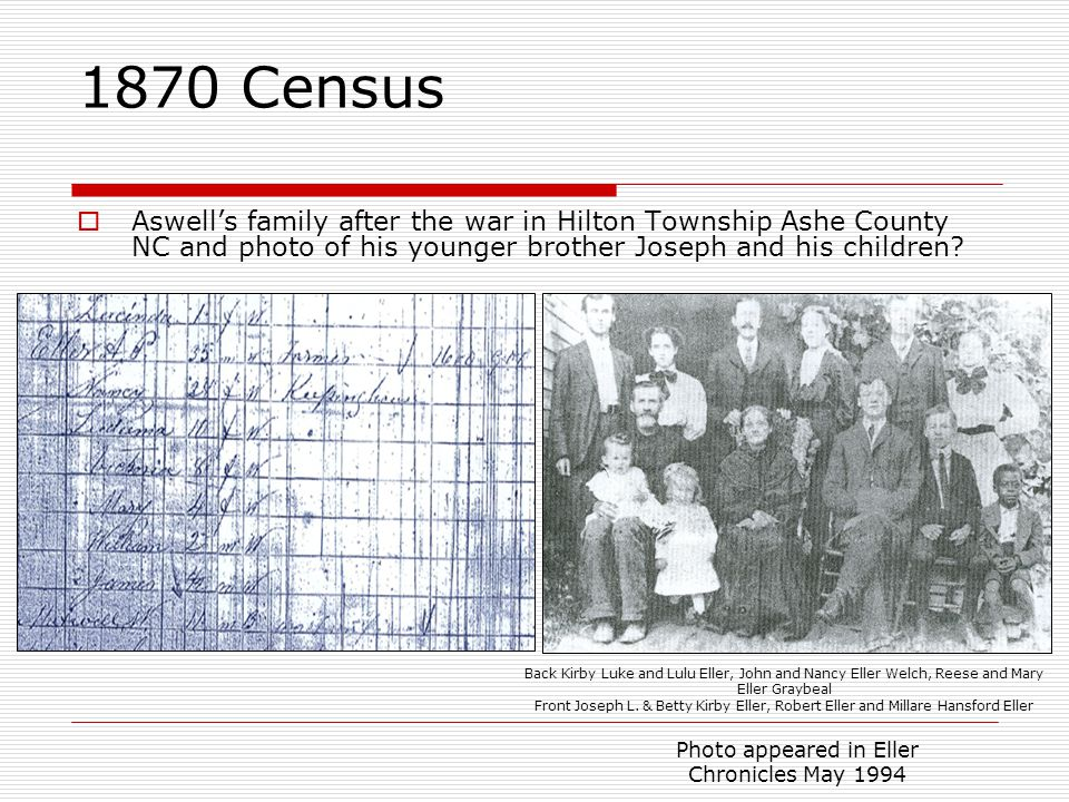 1870 Census  Aswell's family after the war in Hilton Township Ashe County NC and photo of his younger brother Joseph and his children.