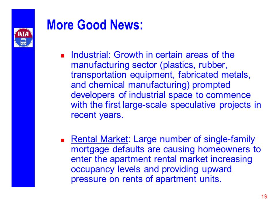 19 More Good News: n Industrial: Growth in certain areas of the manufacturing sector (plastics, rubber, transportation equipment, fabricated metals, and chemical manufacturing) prompted developers of industrial space to commence with the first large-scale speculative projects in recent years.