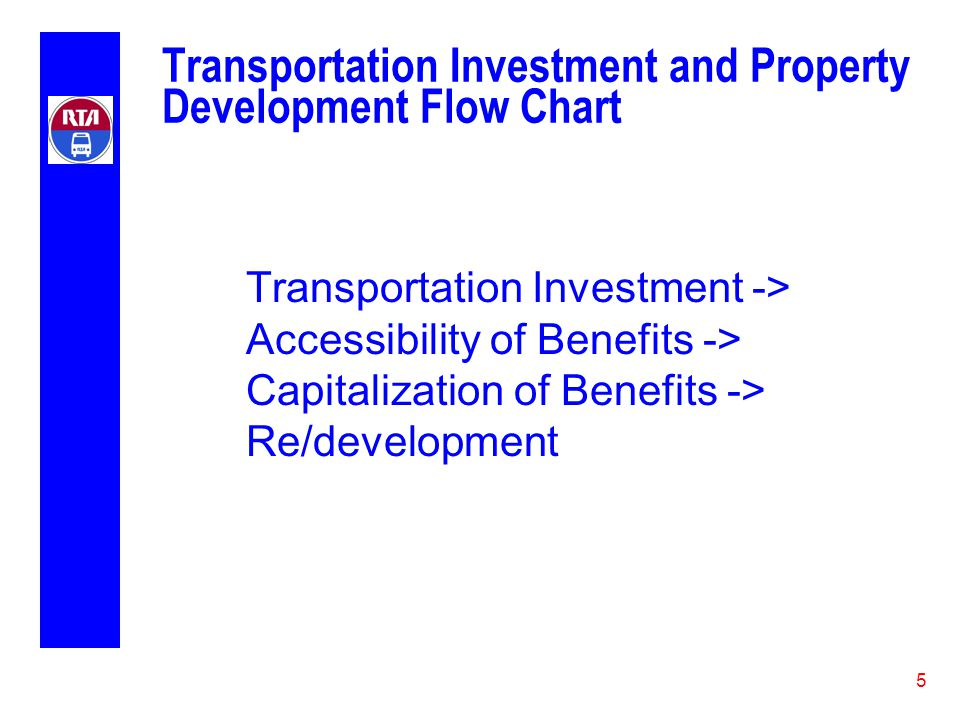 5 Transportation Investment and Property Development Flow Chart Transportation Investment -> Accessibility of Benefits -> Capitalization of Benefits -> Re/development