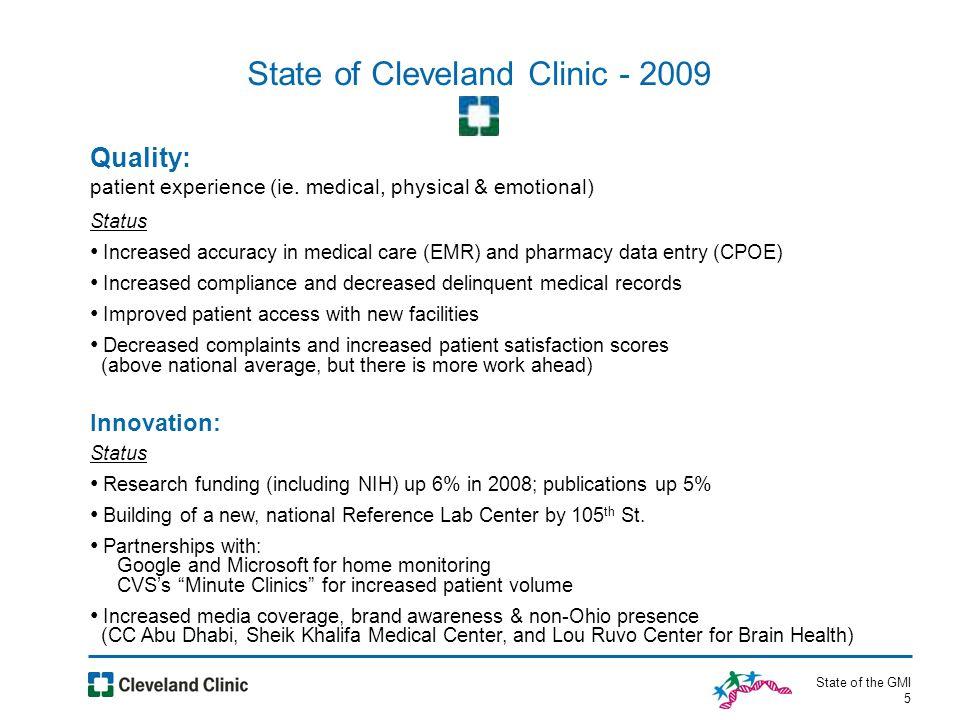 State of the GMI 6 Contributors to Premature Mortality Behavior Genetics Social Medical Access Environmental D.M.