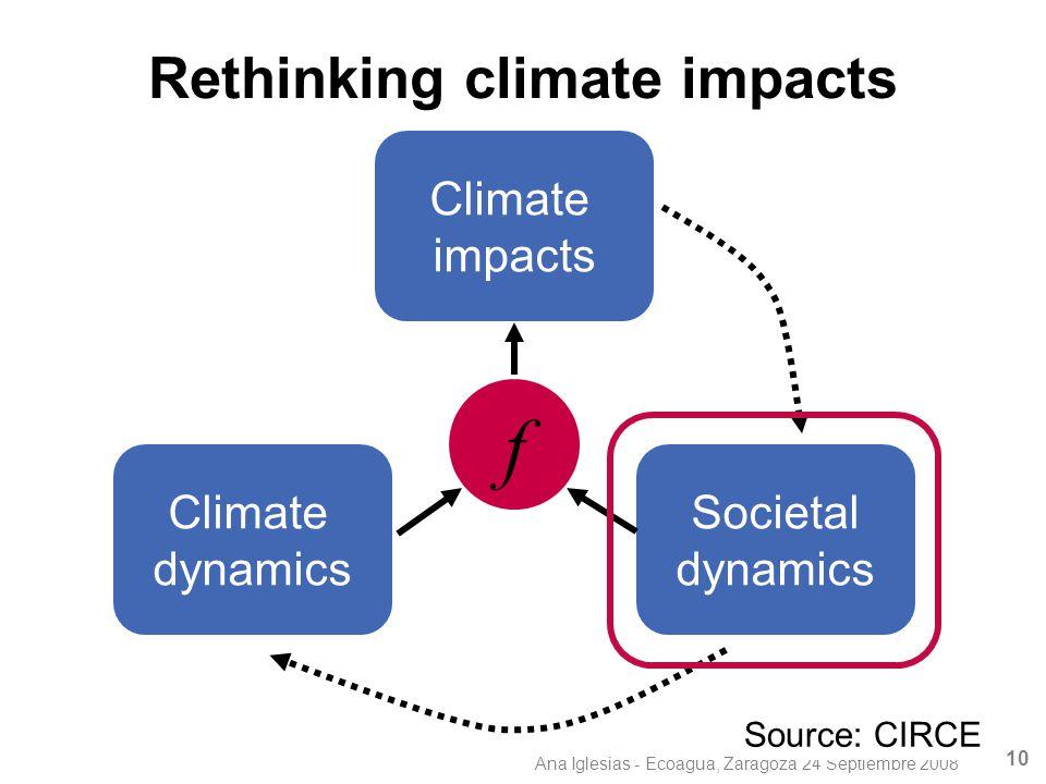 Ana Iglesias - Ecoagua, Zaragoza 24 Septiembre 2008 10 Climate impacts Climate dynamics Societal dynamics f Rethinking climate impacts Source: CIRCE