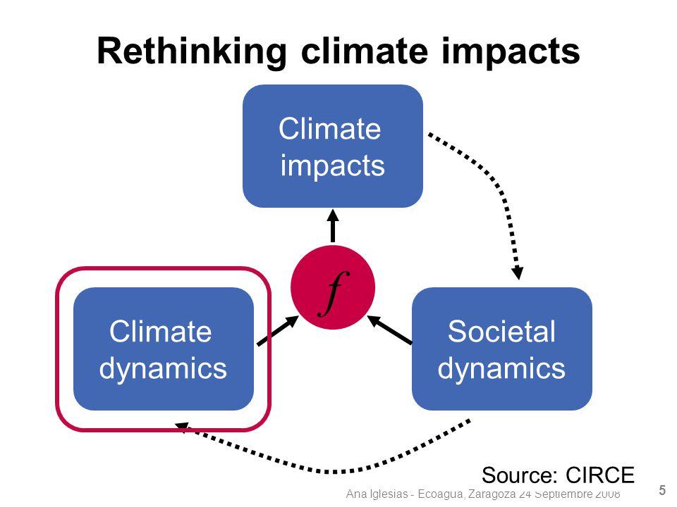Ana Iglesias - Ecoagua, Zaragoza 24 Septiembre 2008 5 Climate impacts Climate dynamics Societal dynamics f Rethinking climate impacts Source: CIRCE