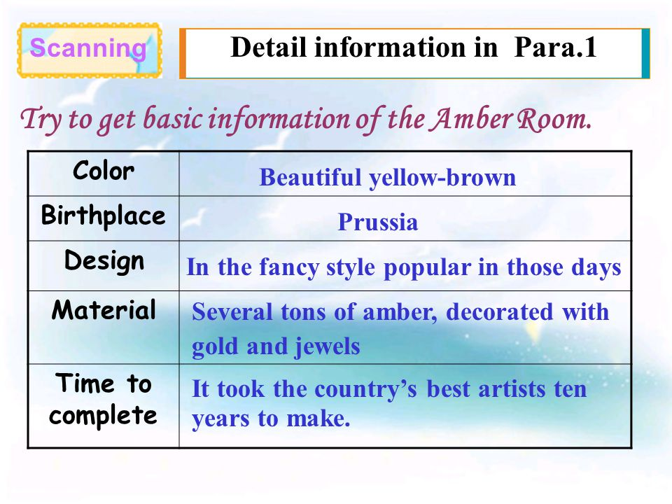 A. The history of the Amber Room B. The rebuilding of the Amber Room C. Brief introduction to the Amber Room D. The missing of the Amber Room Para 1 P