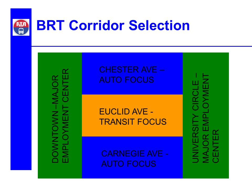 BRT Corridor Selection EUCLID AVE - TRANSIT FOCUS CHESTER AVE – AUTO FOCUS CARNEGIE AVE - AUTO FOCUS DOWNTOWN –MAJOR EMPLOYMENT CENTER UNIVERSITY CIRC