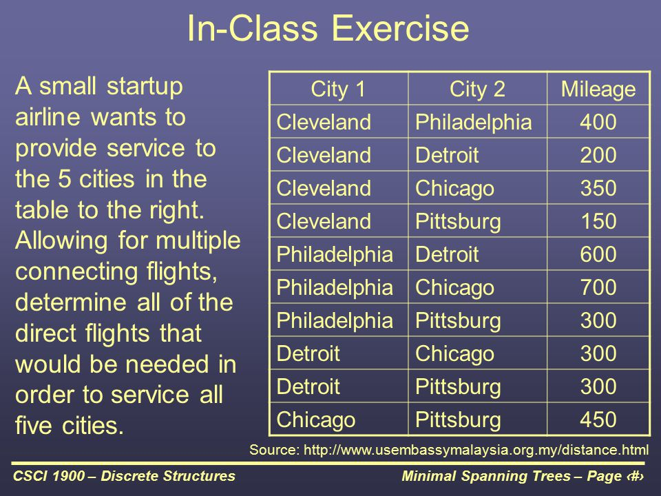 Minimal Spanning Trees – Page 2CSCI 1900 – Discrete Structures In-Class Exercise A small startup airline wants to provide service to the 5 cities in t