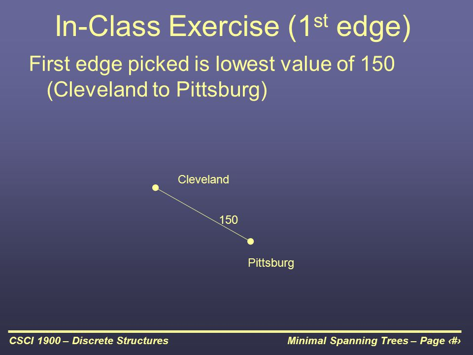 Minimal Spanning Trees – Page 20CSCI 1900 – Discrete Structures In-Class Exercise (1 st edge) First edge picked is lowest value of 150 (Cleveland to Pittsburg) Pittsburg Cleveland 150
