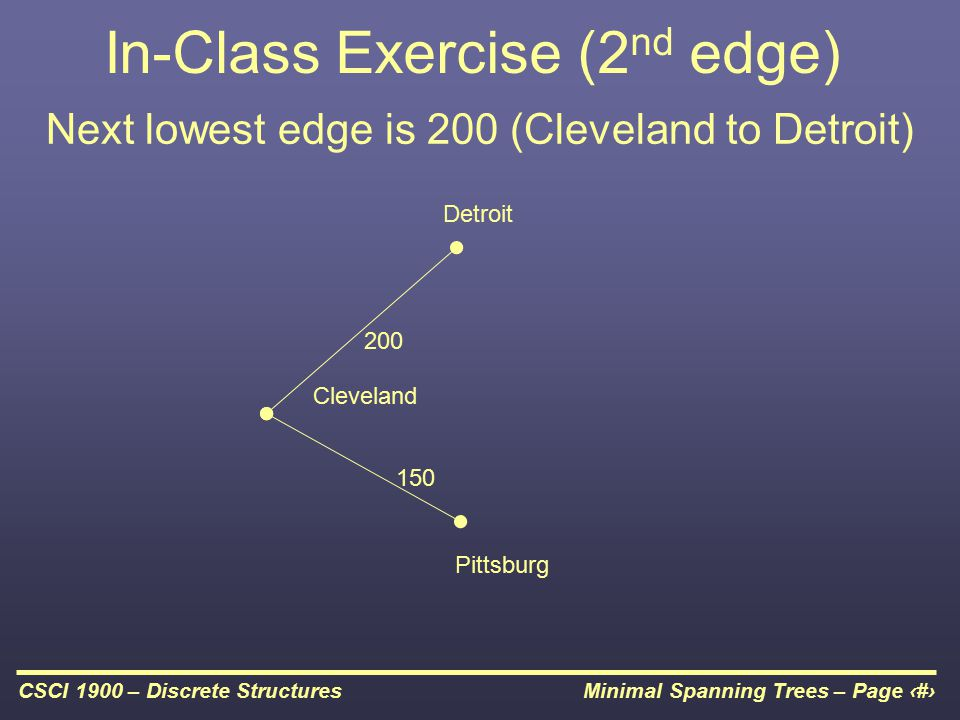 Minimal Spanning Trees – Page 21CSCI 1900 – Discrete Structures In-Class Exercise (2 nd edge) Next lowest edge is 200 (Cleveland to Detroit) Pittsburg Cleveland Detroit 200 150