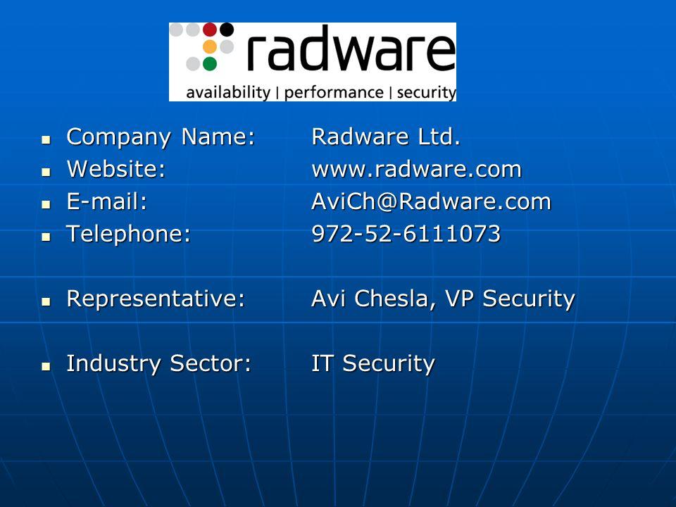 Company Name:Radware Ltd. Company Name:Radware Ltd.