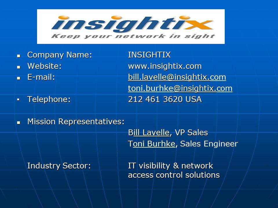 Company Name:INSIGHTIX Company Name:INSIGHTIX Website: www.insightix.com Website: www.insightix.com E-mail: bill.lavelle@insightix.