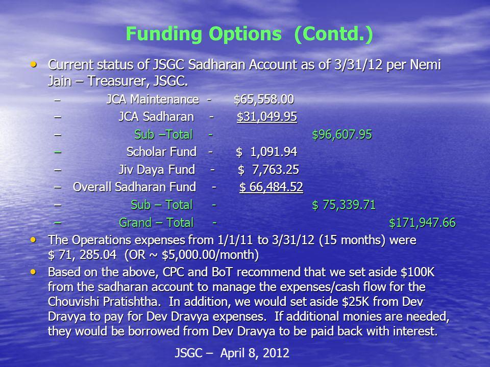 JSGC – April 8, 2012 Funding Options (Contd.) Current status of JSGC Sadharan Account as of 3/31/12 per Nemi Jain – Treasurer, JSGC.