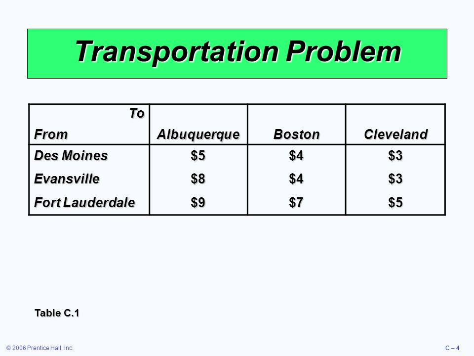 © 2006 Prentice Hall, Inc.C – 4 Transportation Problem To FromAlbuquerqueBostonCleveland Des Moines $5$4$3 Evansville$8$4$3 Fort Lauderdale $9$7$5 Tab
