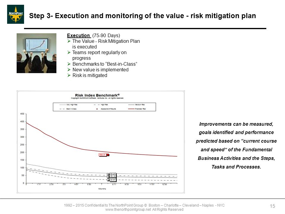 1992 – 2015 Confidential to The NorthPoint Group © Boston – Charlotte – Cleveland – Naples - NYC www.thenorthpointgroup.net All Rights Reserved Step 3- Execution and monitoring of the value - risk mitigation plan 15 Execution (75-90 Days)  The Value - Risk Mitigation Plan is executed  Teams report regularly on progress  Benchmarks to Best-in-Class  New value is implemented  Risk is mitigated Improvements can be measured, goals identified and performance predicted based on current course and speed of the Fundamental Business Activities and the Steps, Tasks and Processes.