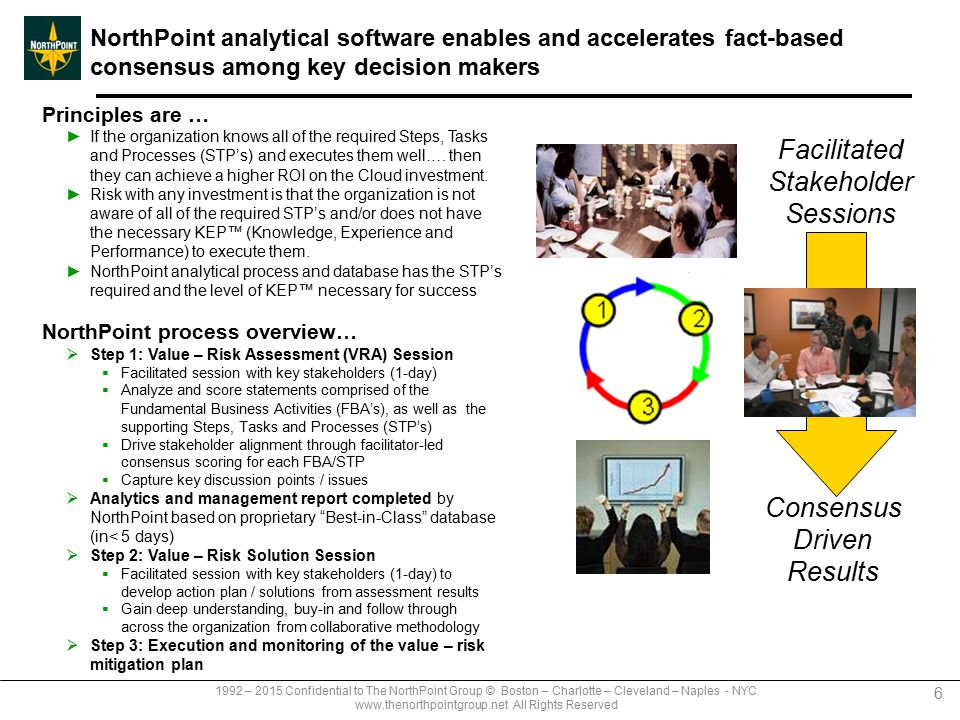 1992 – 2015 Confidential to The NorthPoint Group © Boston – Charlotte – Cleveland – Naples - NYC www.thenorthpointgroup.net All Rights Reserved Facilitated Stakeholder Sessions Consensus Driven Results NorthPoint analytical software enables and accelerates fact-based consensus among key decision makers Principles are … ►If the organization knows all of the required Steps, Tasks and Processes (STP's) and executes them well….