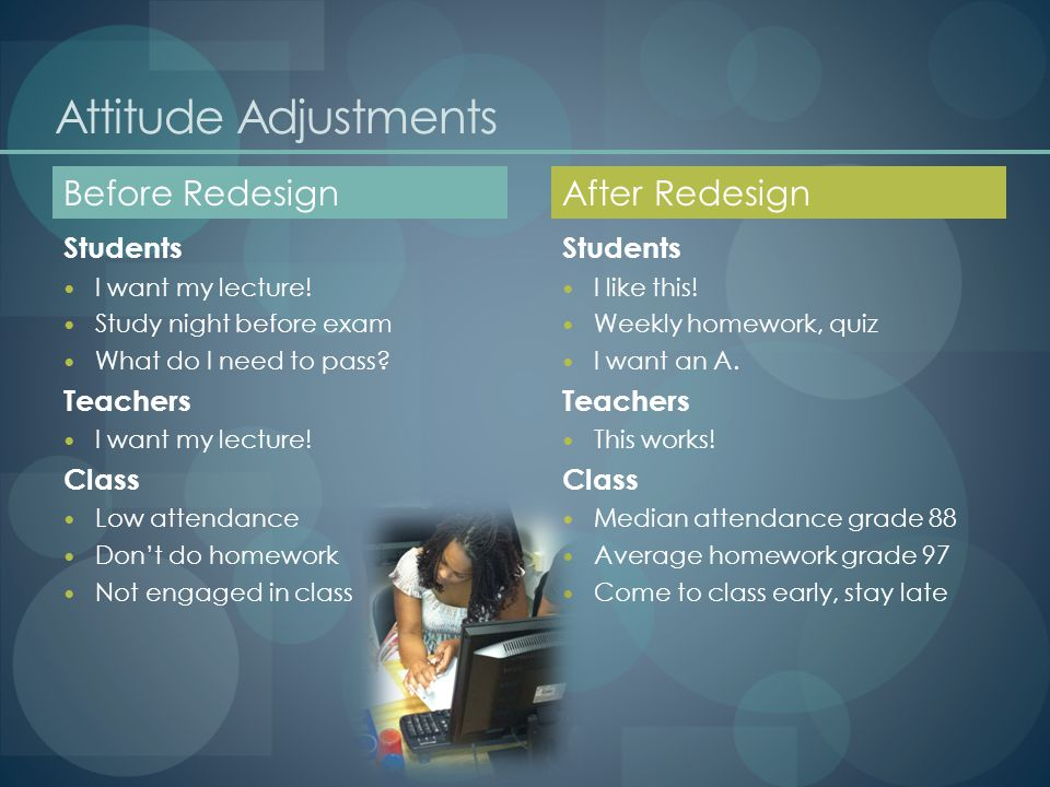 Attitude Adjustments Students I want my lecture! Study night before exam What do I need to pass? Teachers I want my lecture! Class Low attendance Don'