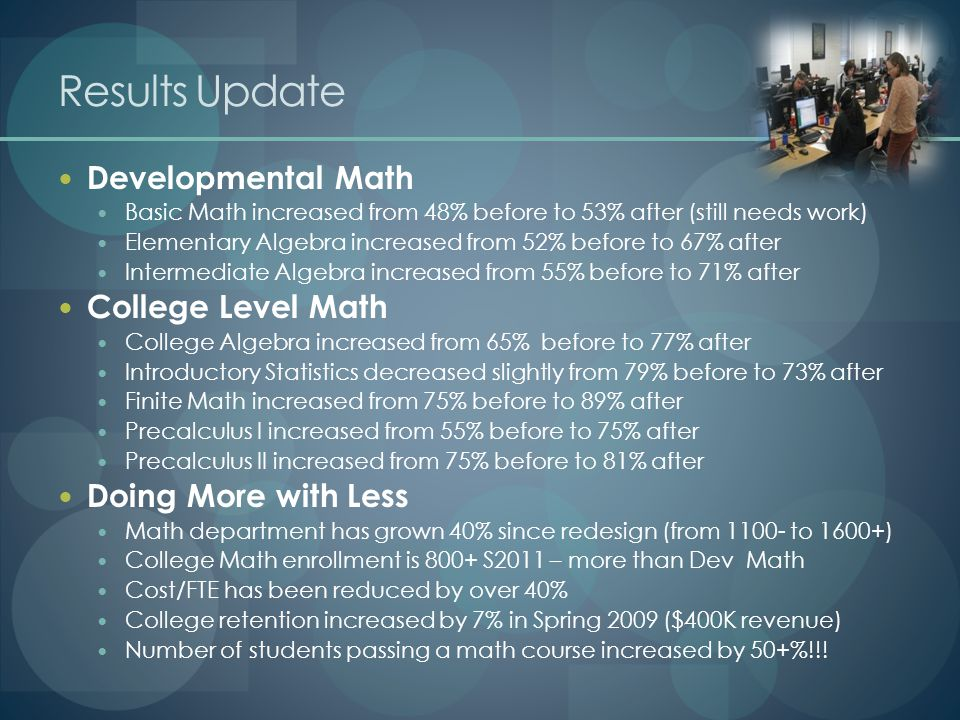 Results Update Developmental Math Basic Math increased from 48% before to 53% after (still needs work) Elementary Algebra increased from 52% before to