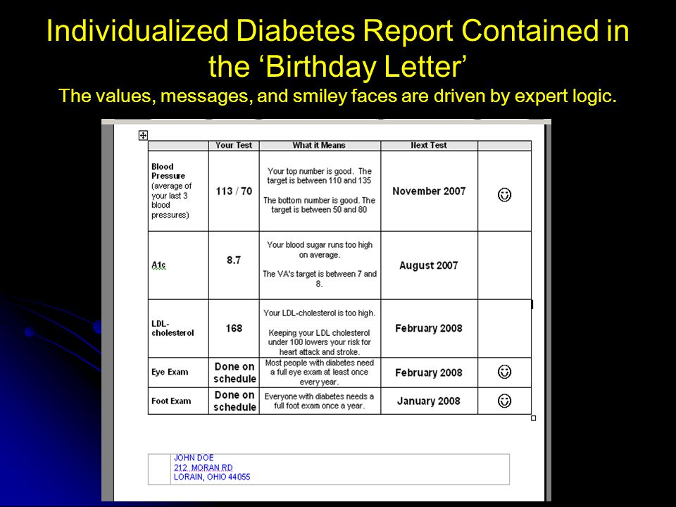 Individualized Diabetes Report Contained in the 'Birthday Letter' The values, messages, and smiley faces are driven by expert logic.