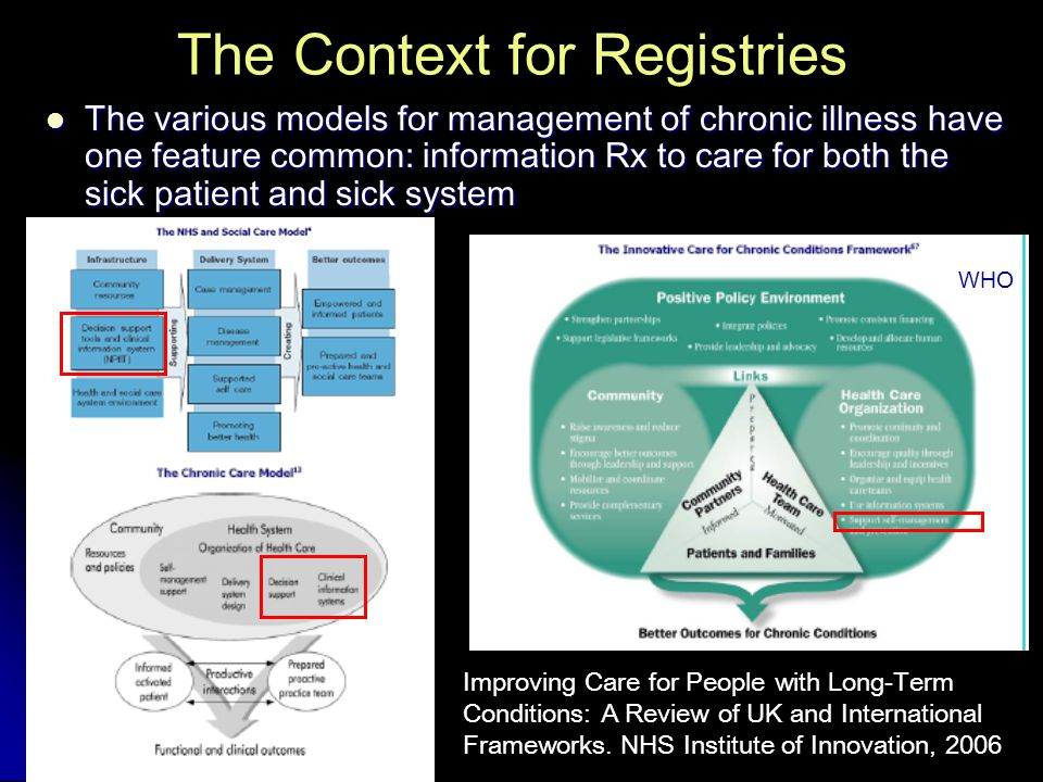 The Context for Registries The various models for management of chronic illness have one feature common: information Rx to care for both the sick patient and sick system The various models for management of chronic illness have one feature common: information Rx to care for both the sick patient and sick system WHO Improving Care for People with Long-Term Conditions: A Review of UK and International Frameworks.