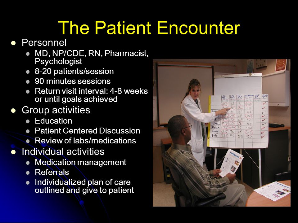 The Patient Encounter Personnel MD, NP/CDE, RN, Pharmacist, Psychologist 8-20 patients/session 90 minutes sessions Return visit interval: 4-8 weeks or until goals achieved Group activities Education Patient Centered Discussion Review of labs/medications Individual activities Medication management Referrals Individualized plan of care outlined and give to patient