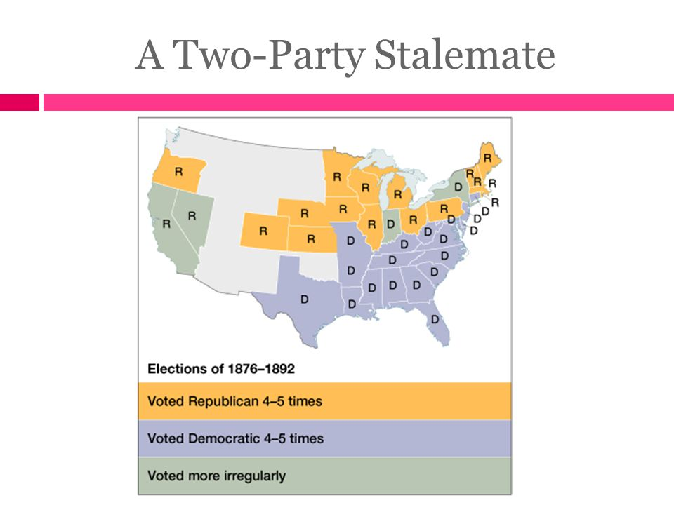 Well-Defined Voting Blocs  White Southerners  Catholics  Recent immigrants  Urban working poor  Most farmers  Northern whites  African Americans  Northern Protestants  Old WASPs  Most of the middle class DemocratsRepublicans