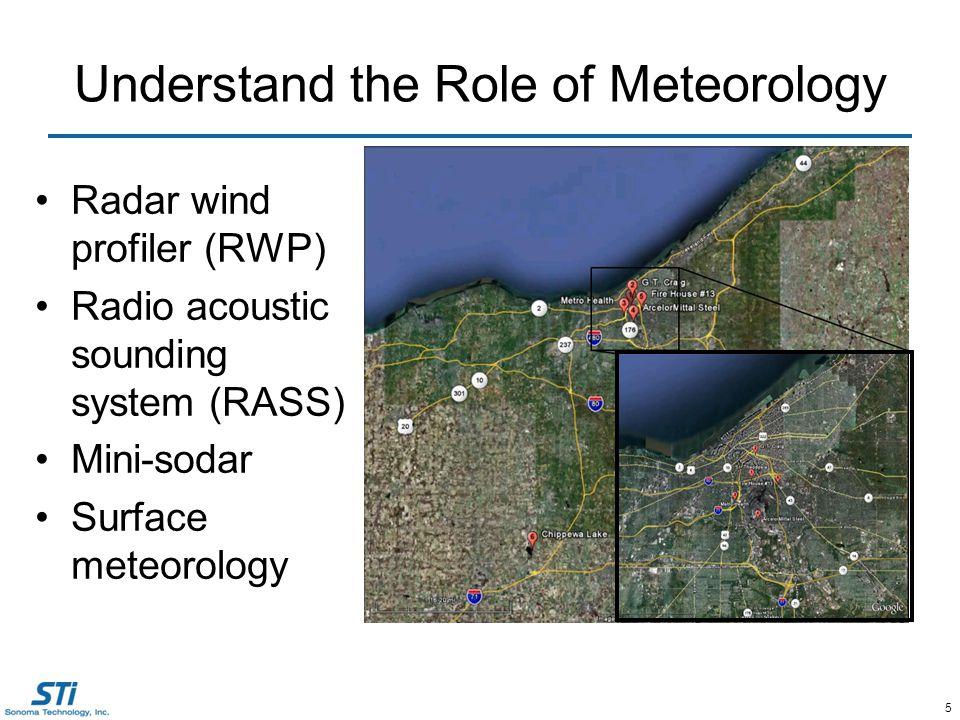 5 Understand the Role of Meteorology Radar wind profiler (RWP) Radio acoustic sounding system (RASS) Mini-sodar Surface meteorology